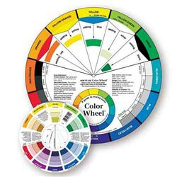 Color Wheels, Charts, Value Scales and Pantone Guides